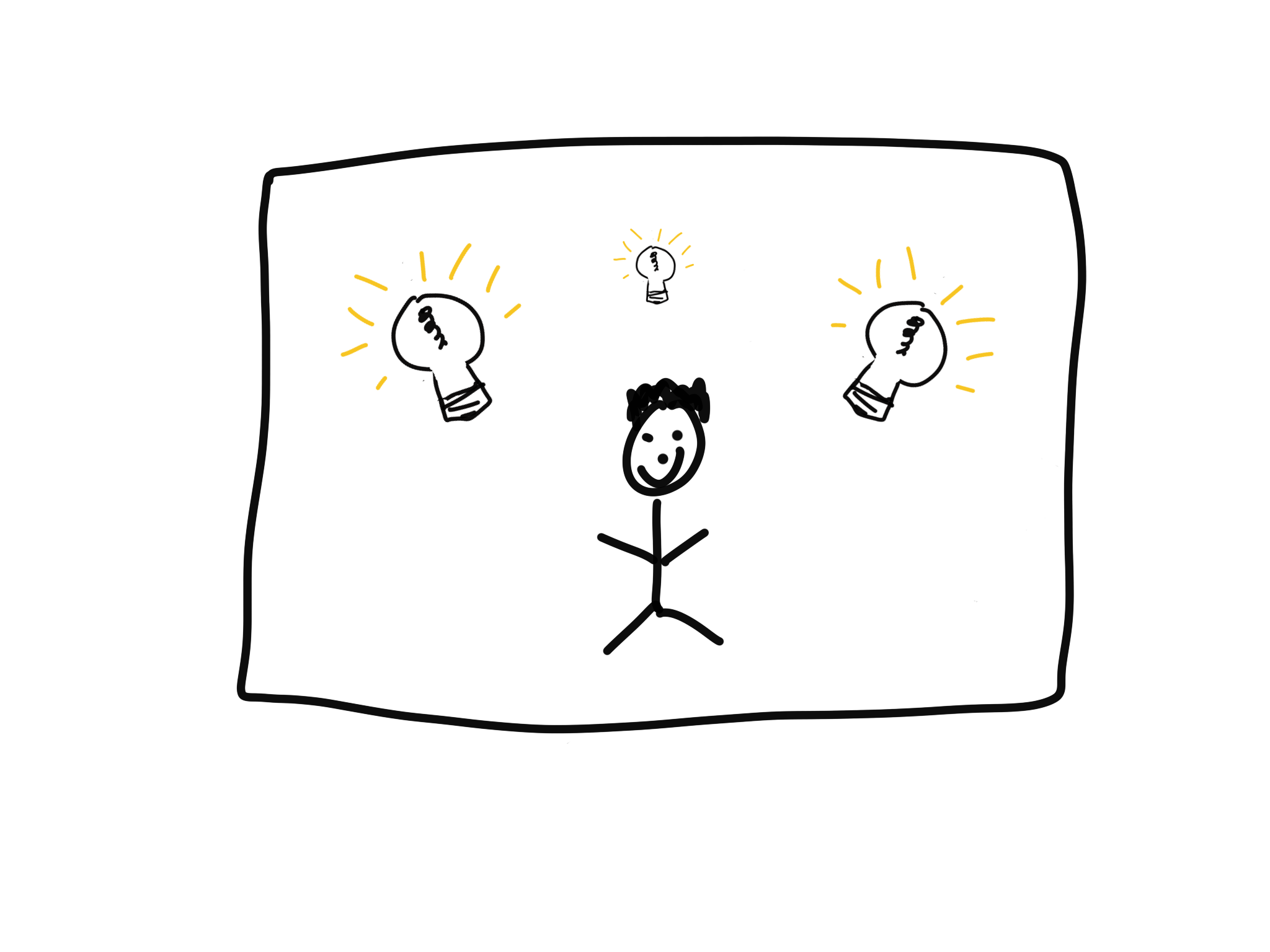 The Online Startup Pro - Generating Great New Ideas